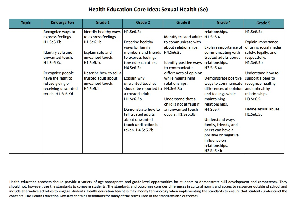 washington_state_sexual_health_standards_2